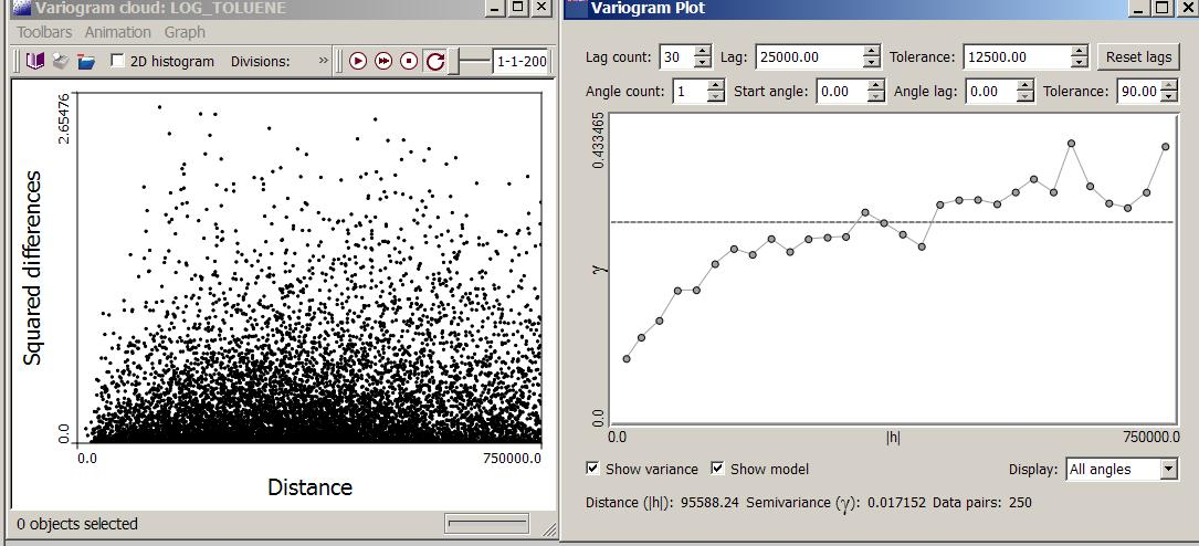 BioMedware SpaceStat Help - About Variograms