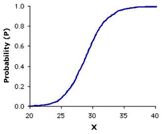 probability stat